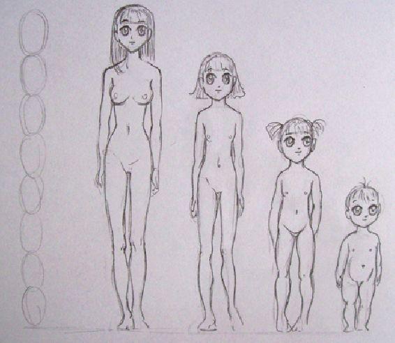 Levar Em Conta Ao Desenharmos O Corpo    A Idade Do Personagem